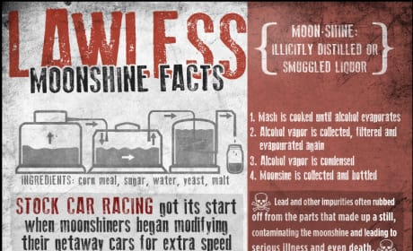 Lawless Infographic Offers Facts About Moonshine: Leaving Out the Fact that it Tasted Gross
