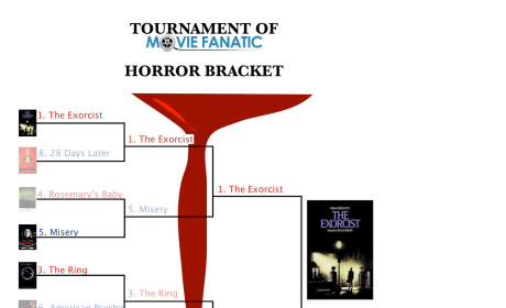 Horror Bracket Winner