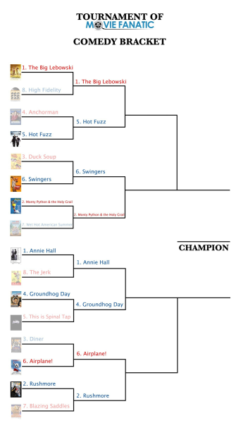 Movie Fanatic Comedy Bracket Round 2