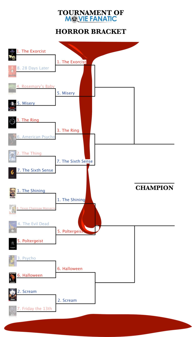 Horror Bracket Second Round
