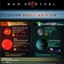 Man of Steel Krypton Infographic