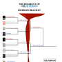 Horror Bracket Semifinals