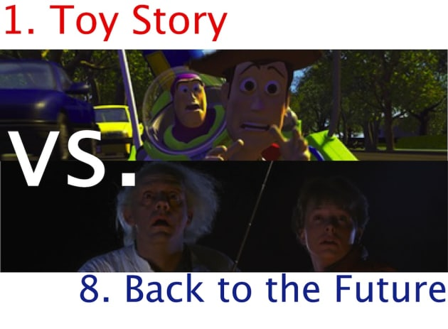 Toy Story vs. Back to the Future Image