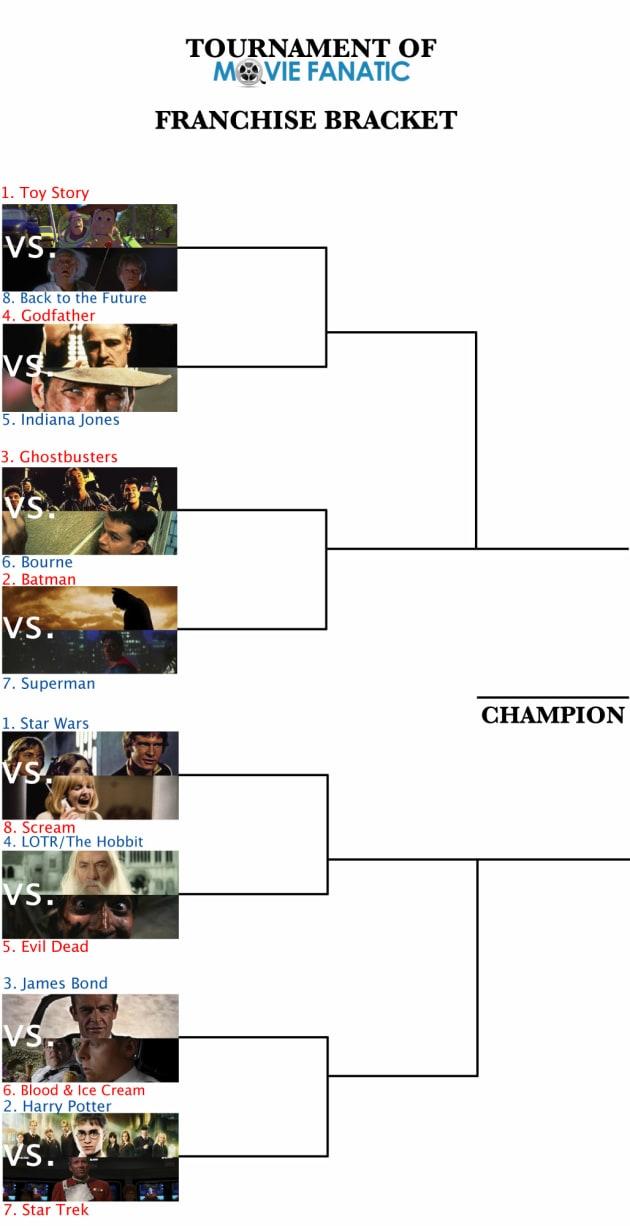 Franchise Bracket Round 1