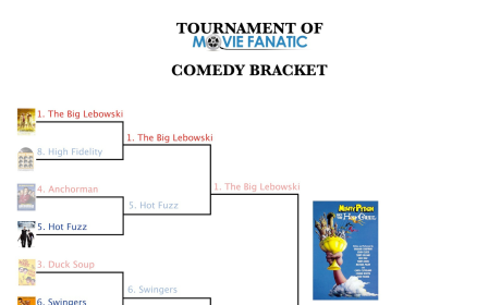 Comedy Bracket Winner