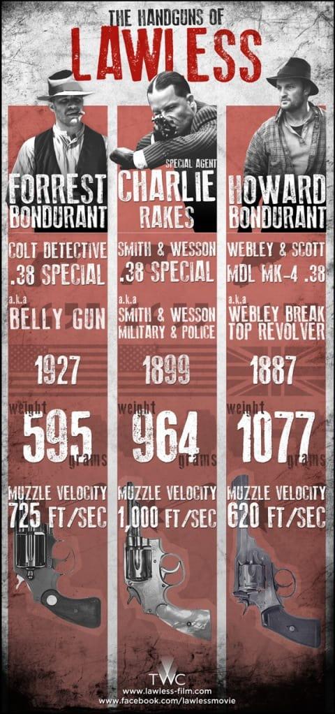 Lawless Guns Graphic