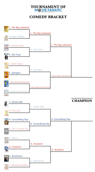 Comedy Bracket Final Four