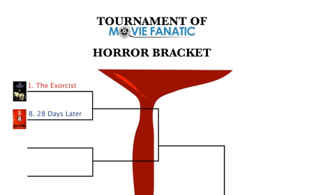 Horror Bracket Part 1