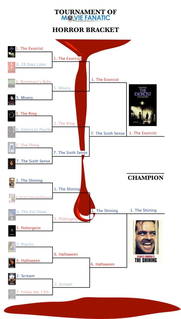 Horror Bracket Finals
