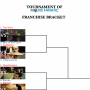 Franchise Bracket Round 1
